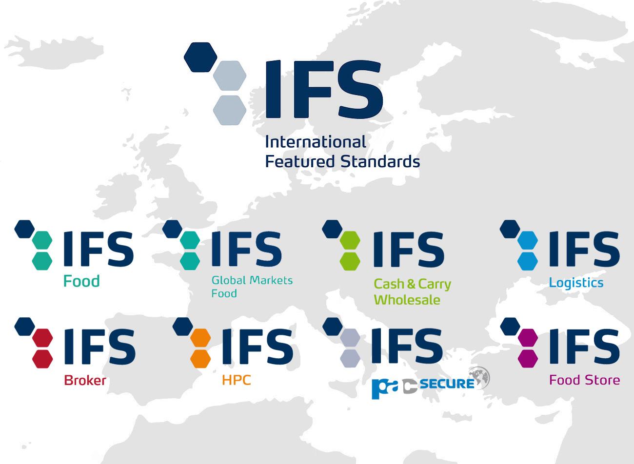 mapa-ifs